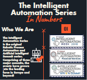 Intelligent Automation Series - Infographic