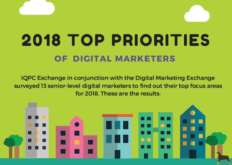 2018 Top Areas of Investment: Digital Marketing