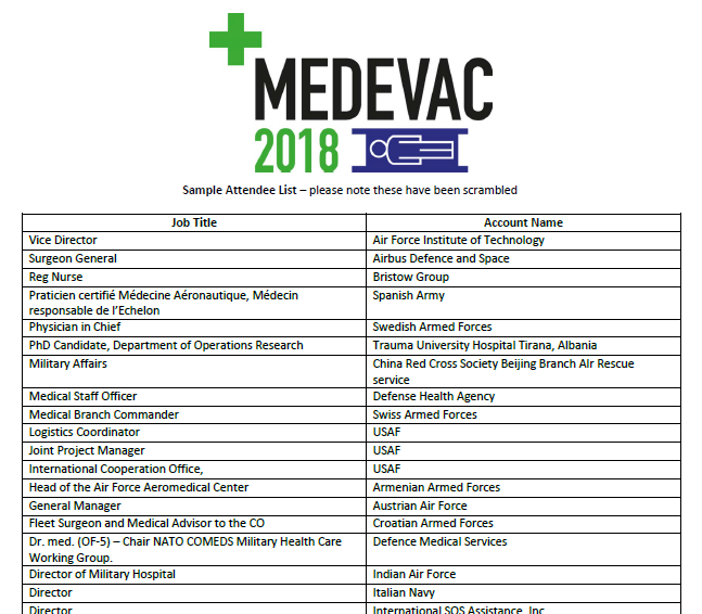 MEDEVAC 2018 Sample Attendee List