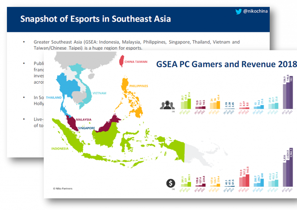 Understanding Esports in Southeast Asia