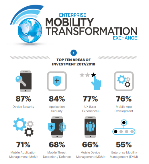 Top investment priorities for senior mobility leaders revealed!