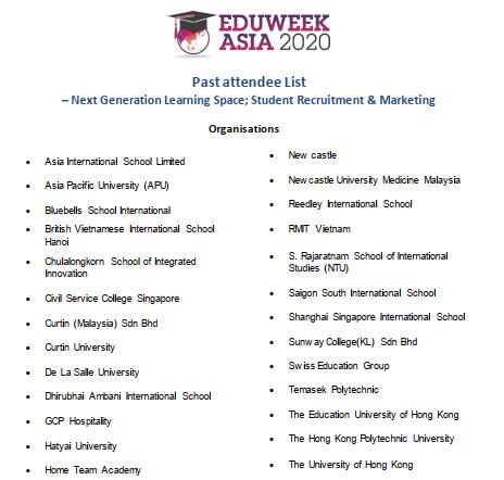 View the Eduweek past attendee list