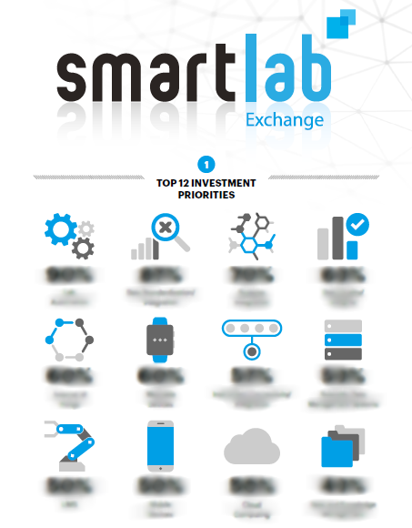 Top 12 Investment Priorities for Smartlabs 2019