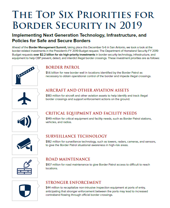 The Top 6 Priorities for Border Security in 2019