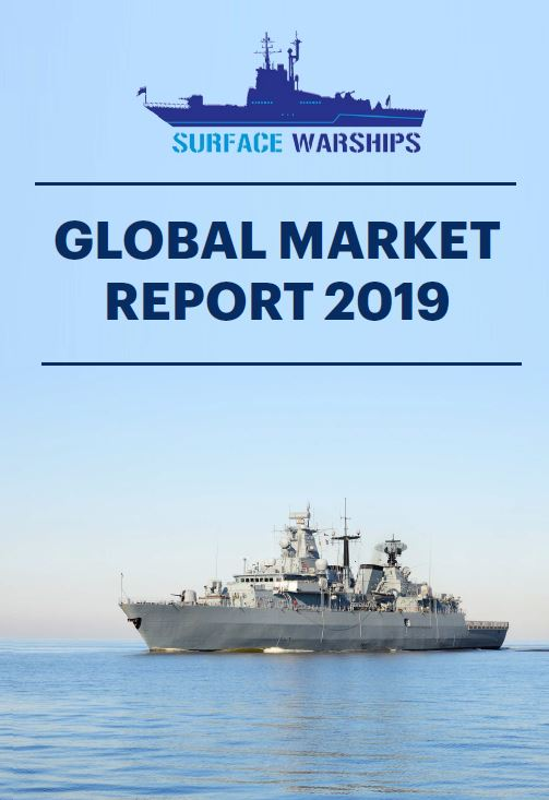 Warships Global Market Report 2019