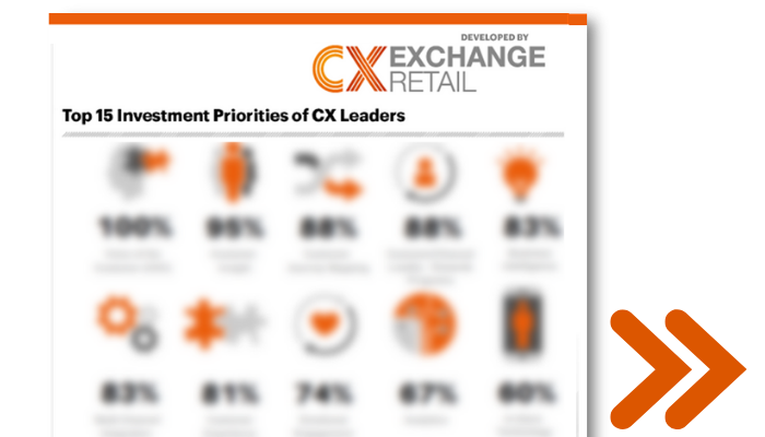 [Infographic] Top 15 2018 Investment Priorities of CX Leaders in Retail