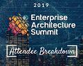 Enterprise Architecture March Attendee Breakdown