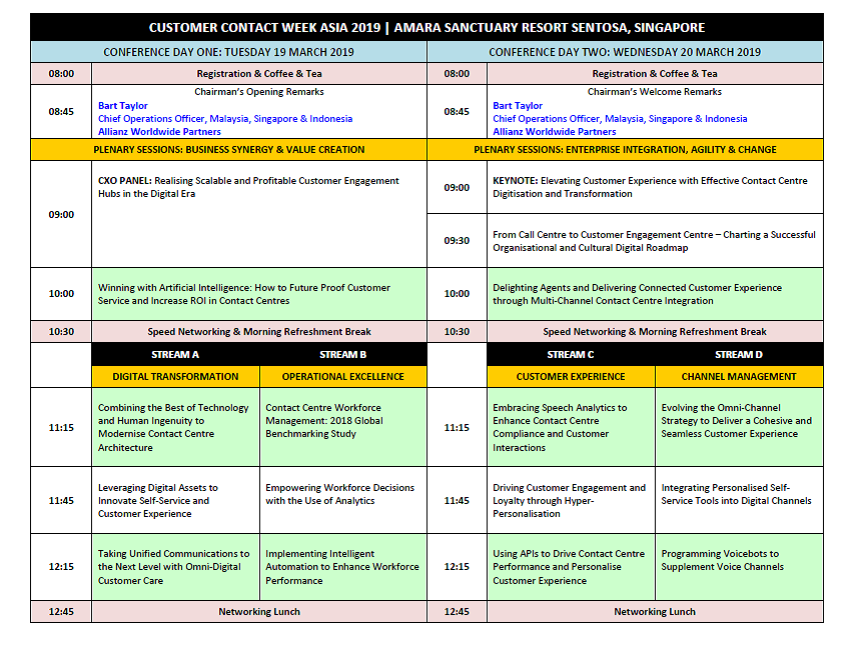 View the Customer Contact Week Asia Preliminary Agenda
