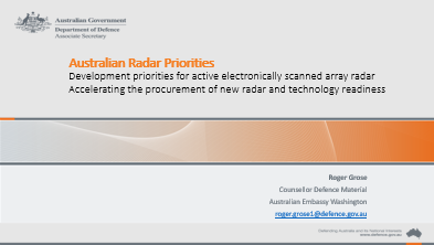 Australian Radar Priorities