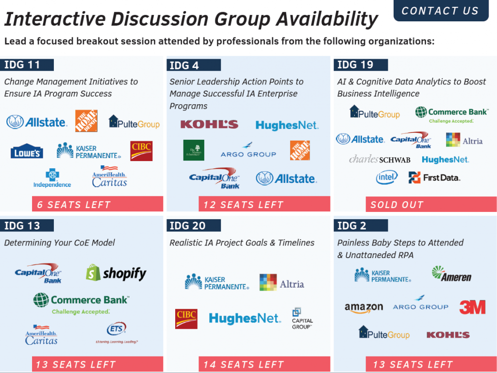 Interactive Discussion Group Availability for Sponsorship