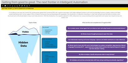 Partner Content - Interactive Report: Getting from Good to Great, Intelligent Automation