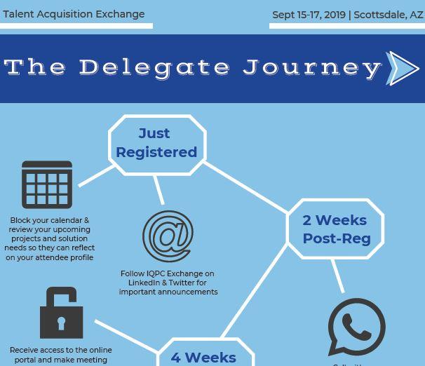 The Delegate Journey