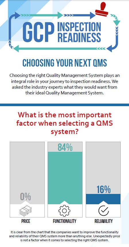 Infographic | Choosing Your Next Quality Management System