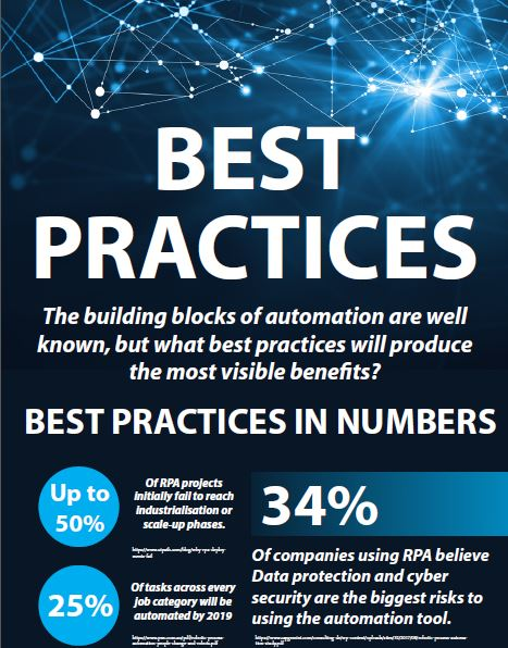 Intelligent Automation Nordics » Industry content