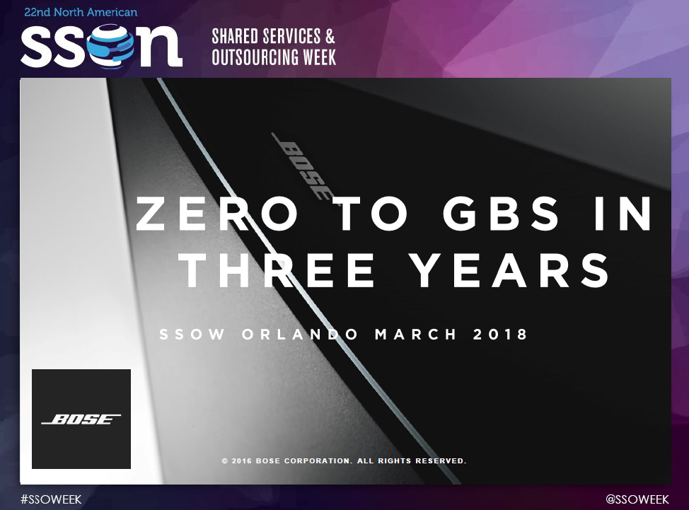 Could You Get from Zero to GBS in 3 Years?
