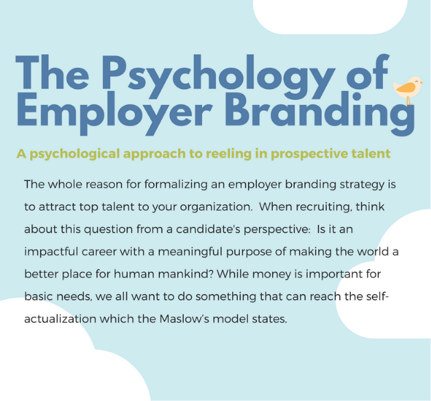 The Psychology of Employer Branding