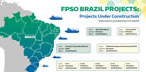 FPSO Brazil Projects Currently Under Construction