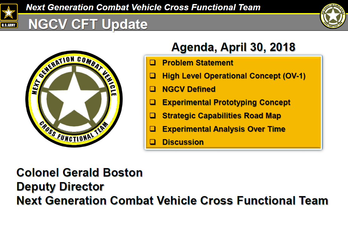 Emerging Requirements and Concepts for Our Next Generation Combat Vehicle