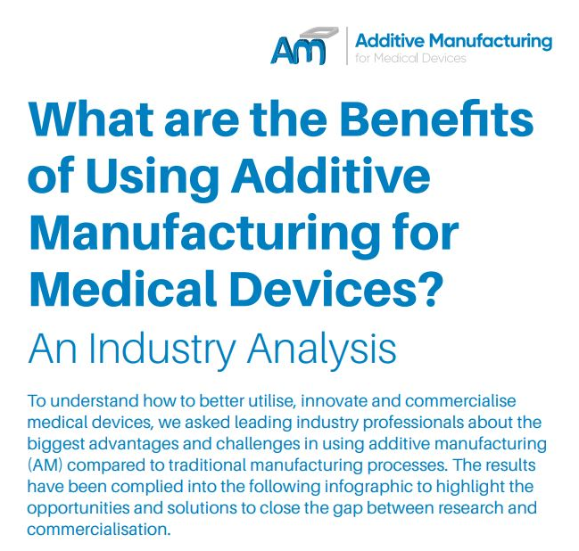 What are the Benefits of Using Additive Manufacturing for Medical Devices? An Industry Analysis