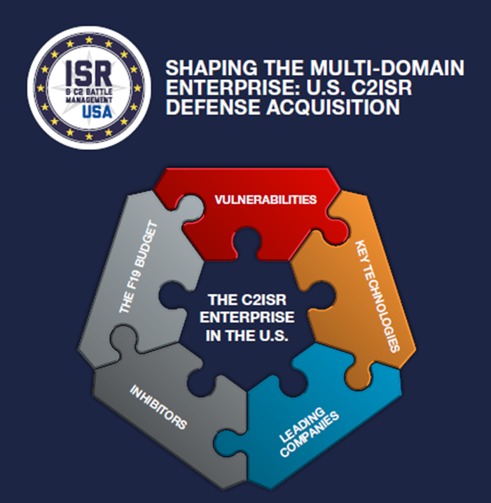Shaping the multi-domain enterprise: U.S. C2ISR defense acquisition