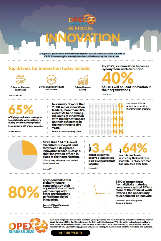 Infographic: OPEX & Business Transformation in Focus: Innovation