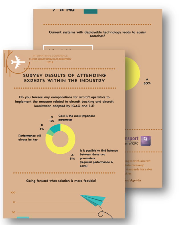 Flight Location and Data Recovery: Infographic - part 2