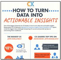 How to turn data into actionable insights
