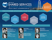 Shared Services F&A 2018 Agenda
