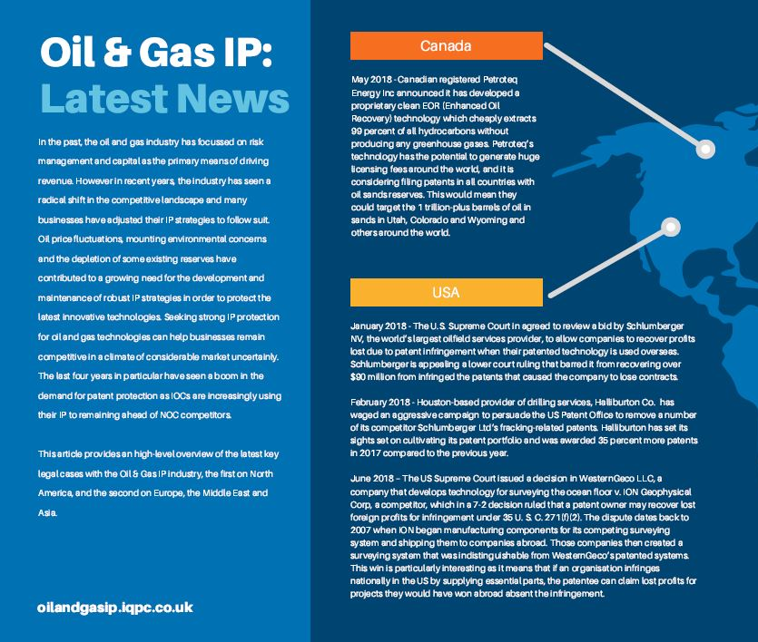 Oil & Gas IP: Latest News