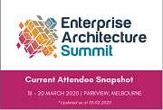 Current Attendee Snapshot - Enterprise Architecture 2020
