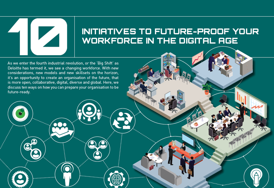 10 Initiatives to Future-Proof Your Workforce In the Digital age