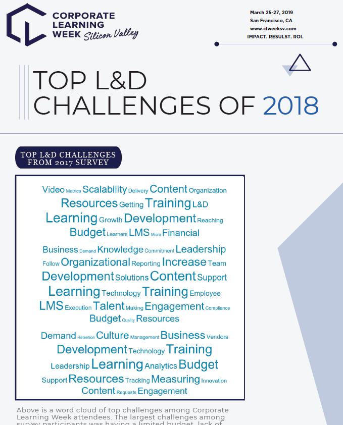 Top L&D Challenges of 2018