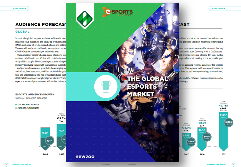 The Global Esports Market