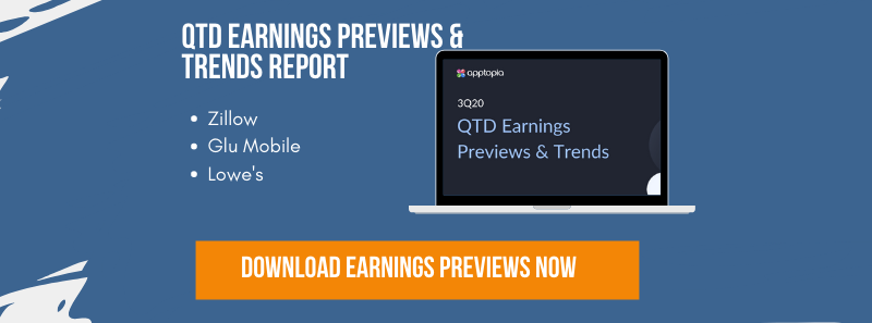 QTD Earnings Previews and Trends Report