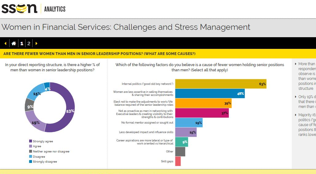 Women in Financial Services: Challenges and Stress Management