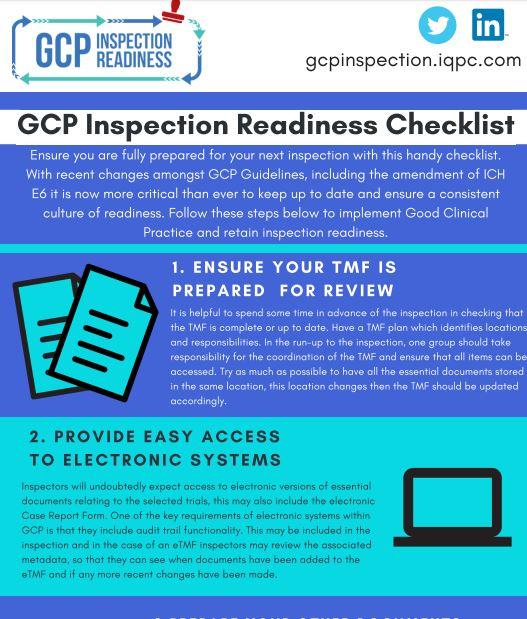 GCP Inspection Readiness Checklist