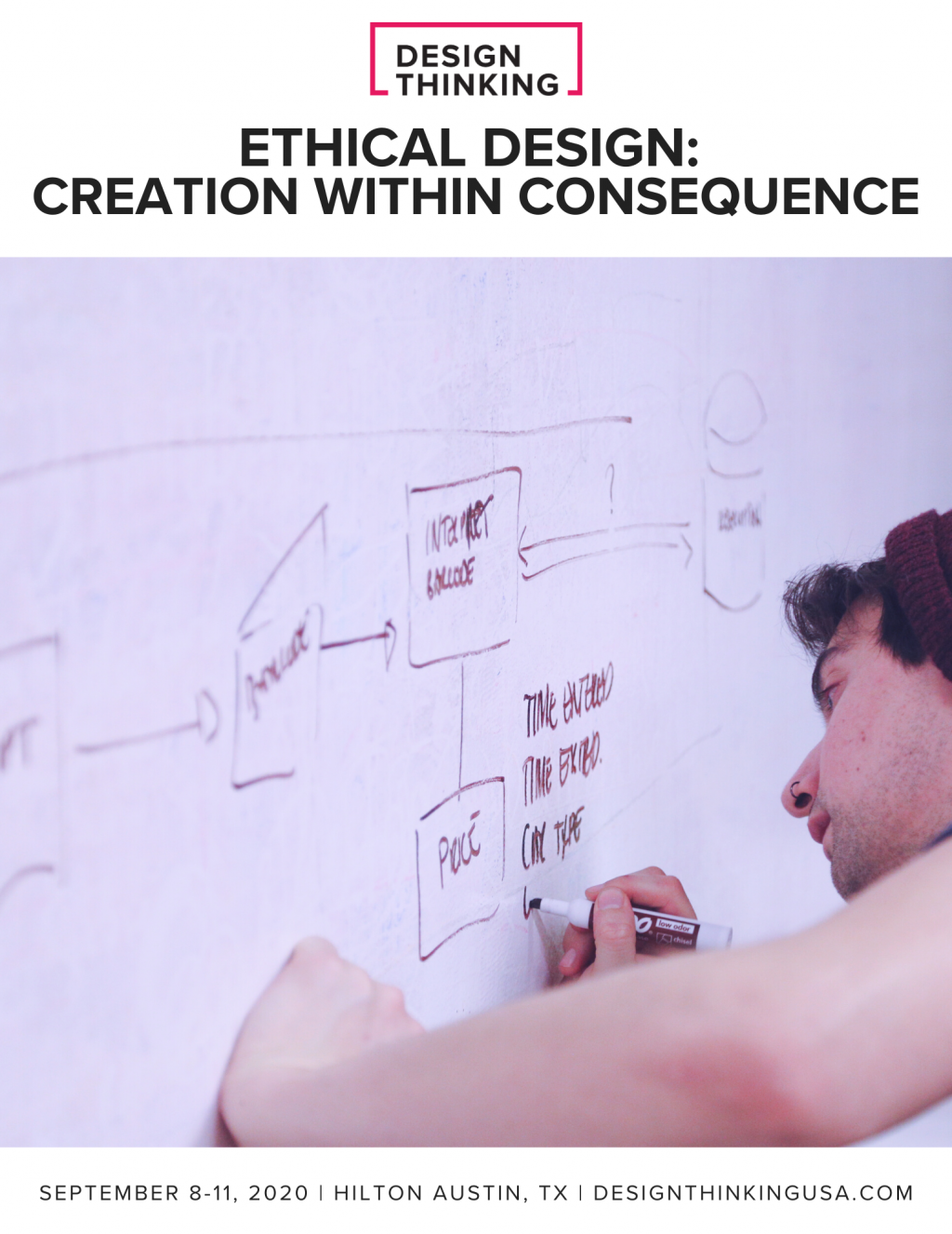 Design Thinking 301 - Ethical Design: Creation with Consequence