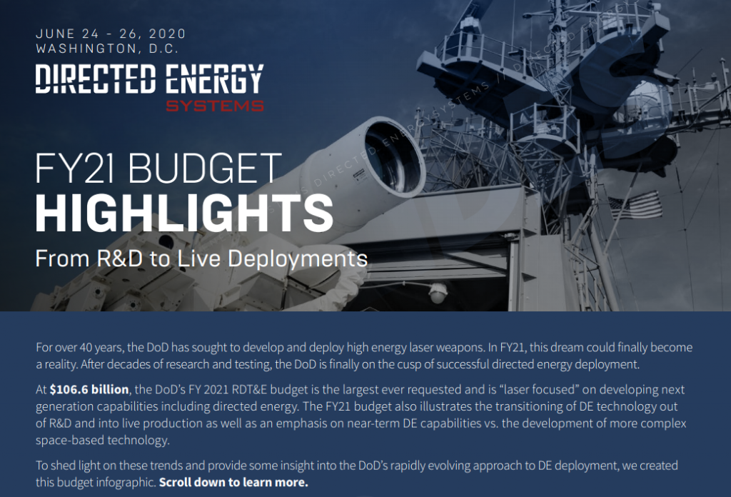 From R&D to Live Deployments: Directed Energy FY21 Budget Highlights