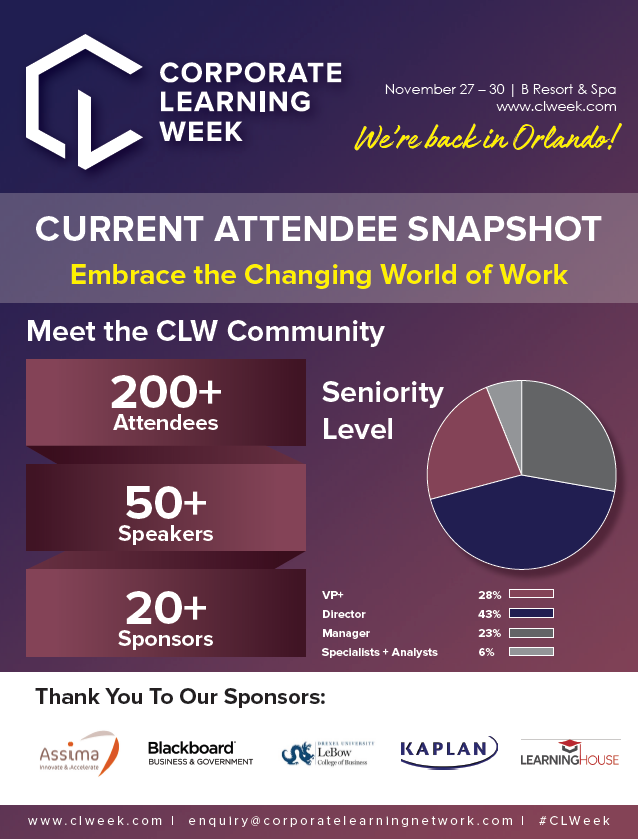 2018 Attendee Snapshot - Who Will Be At CLW in November?