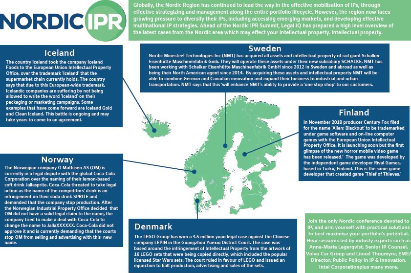 Nordic Regional Map