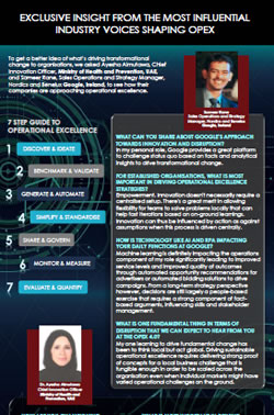 Exclusive Insight From The Most Influential Industry Voices Shaping OPEX