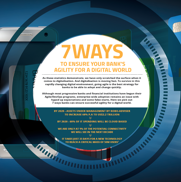 7 Ways To Ensure Your Bank's Agility For A Digital World