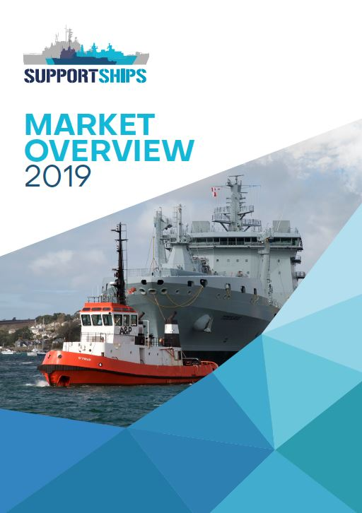 Support Ships Market Overview 2019