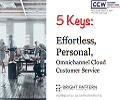 Omnichannel Cloud Customer Service eBook