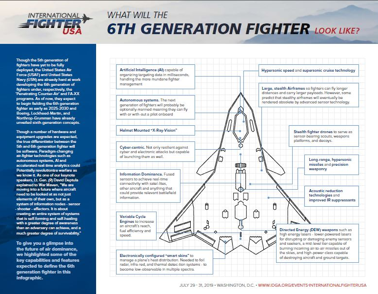What Will the 6th Generation Fighter Look Like?