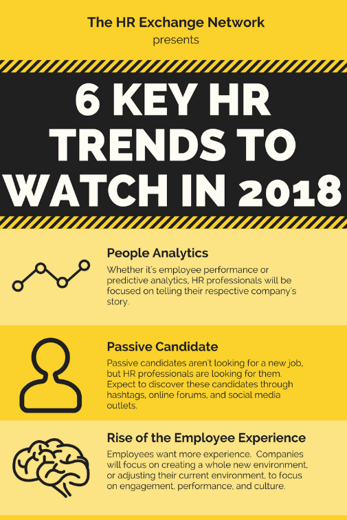 6 Key HR Trends to Watch in 2018