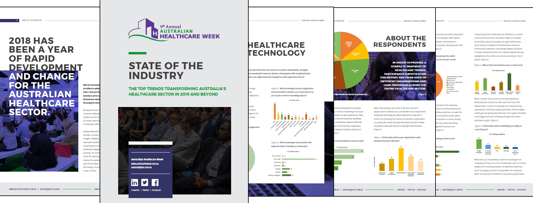 The Top Trends Driving Australia's Healthcare Sector in 2019 and Beyond