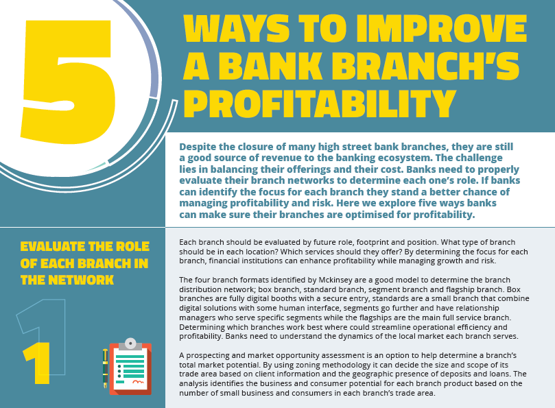 5 Ways To Improve A Bank Branch Profitability
