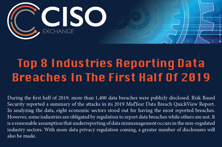 Top 8 Industries Reporting Data Breaches in the First Half of 2019