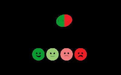 HappyOrNot Logo